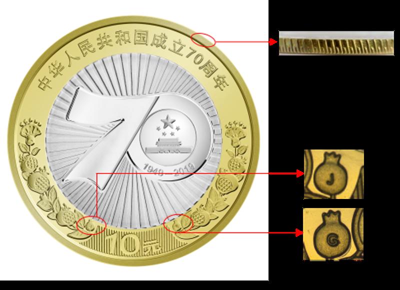 2019哈尔滨国庆币防伪标识是什么样的