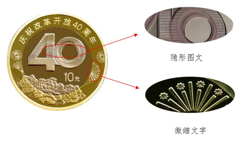 福建2018改革开放40周年双色铜合金纪念币公众防伪特征